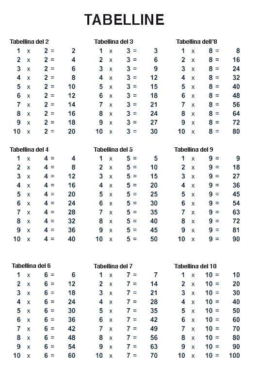 Molto Moltiplicazioni terza elementare AJ29