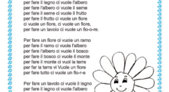 Canzoni Per Bambini Testi Di Canzoni Per Bambini Da Stampare