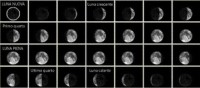 La fasi lunari