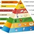 Piramide-alimentare-200x116