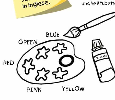 I colori in inglese