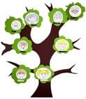 Albero genealogico in inglese