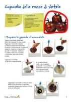 ricetta-cupcake-renne
