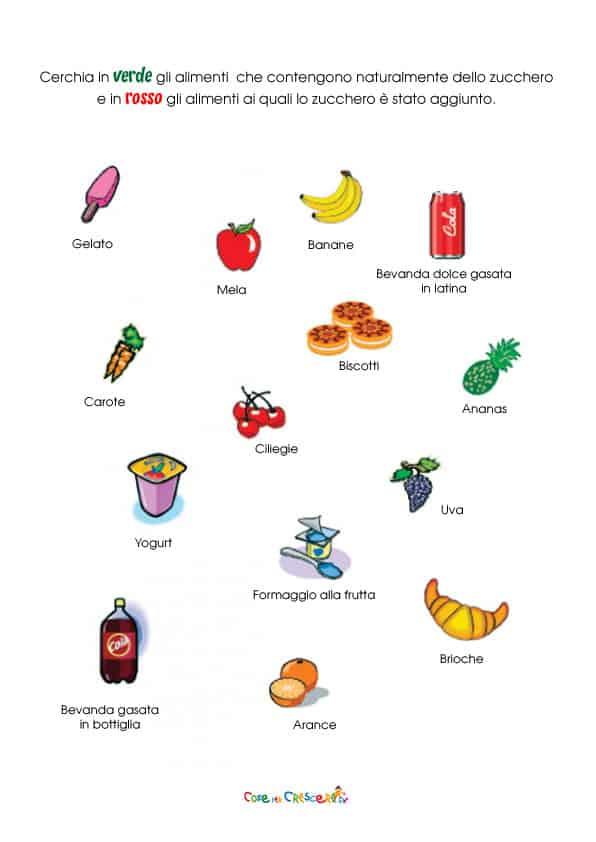 Conosciuto Scheda educazione alimentare - zuccheri aggiunti EJ69