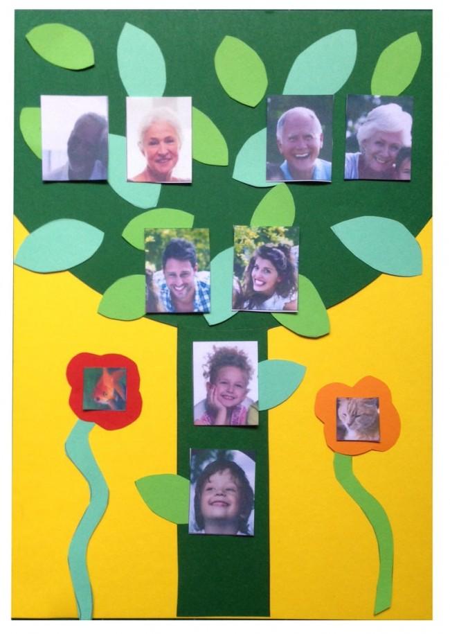Albero della famiglia - Albero genealogico per bambini