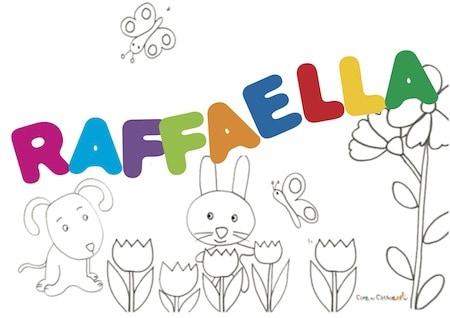 Raffaella significato e onomastico