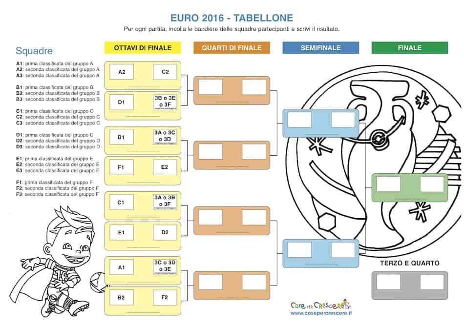Tabellone calendario europei calcio 2016