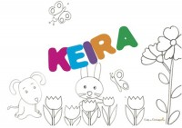 Keira: significato e onomastico