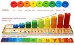Anelli per imparare la matematica, a contare e i colori
