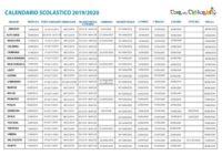 Calendario Scolastico Fvg 2020 20.Inizio Scuola Settembre 2019 Le Date Del Ritorno A Scuola